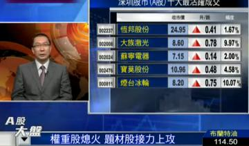 Zhang Gang: CMOC retail aggregation, investors need to be vigilant
