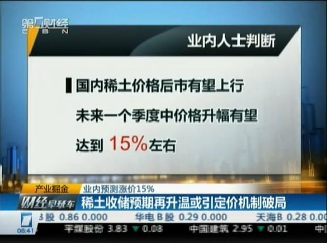 点击观看《业内预测涨价15%:稀土收储预期再升温或引定价机制破局》