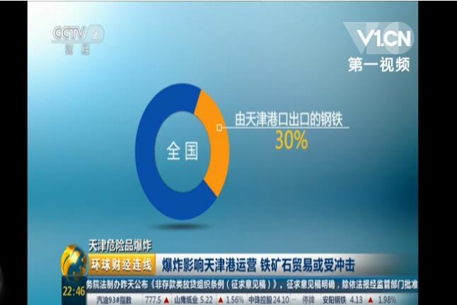 点击观看《爆炸影响天津港运营 铁矿石贸易或受冲击》
