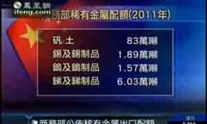 商务部公布稀有金属出口配额 数量略有减少