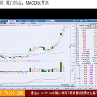Xiamen Tungsten: MACD end of departure